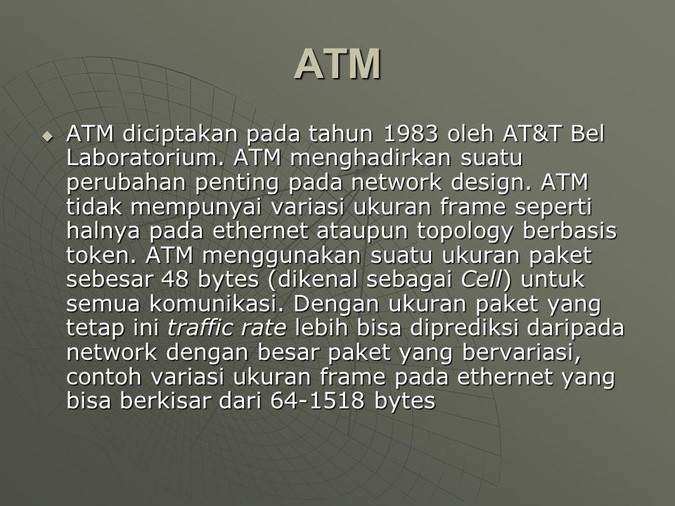 ATM  ATM diciptakan pada tahun 1983 oleh AT&T Bel Laboratorium. ATM menghadirkan suatu perubahan penting pada network design. ATM tidak mempunyai var