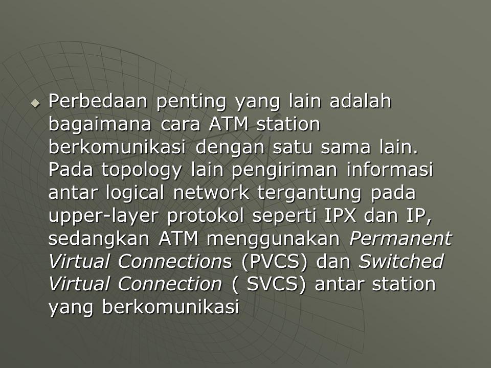  Perbedaan penting yang lain adalah bagaimana cara ATM station berkomunikasi dengan satu sama lain.