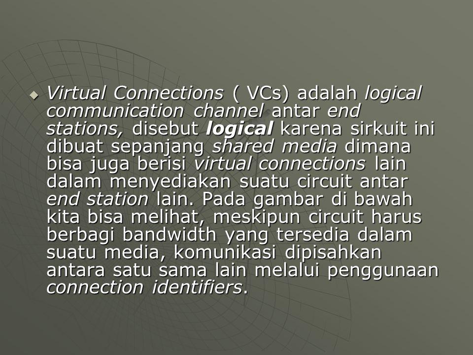  Virtual Connections ( VCs) adalah logical communication channel antar end stations, disebut logical karena sirkuit ini dibuat sepanjang shared media dimana bisa juga berisi virtual connections lain dalam menyediakan suatu circuit antar end station lain.