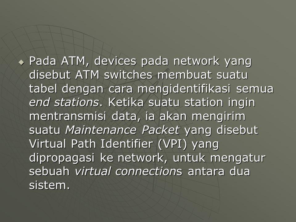  Pada ATM, devices pada network yang disebut ATM switches membuat suatu tabel dengan cara mengidentifikasi semua end stations.