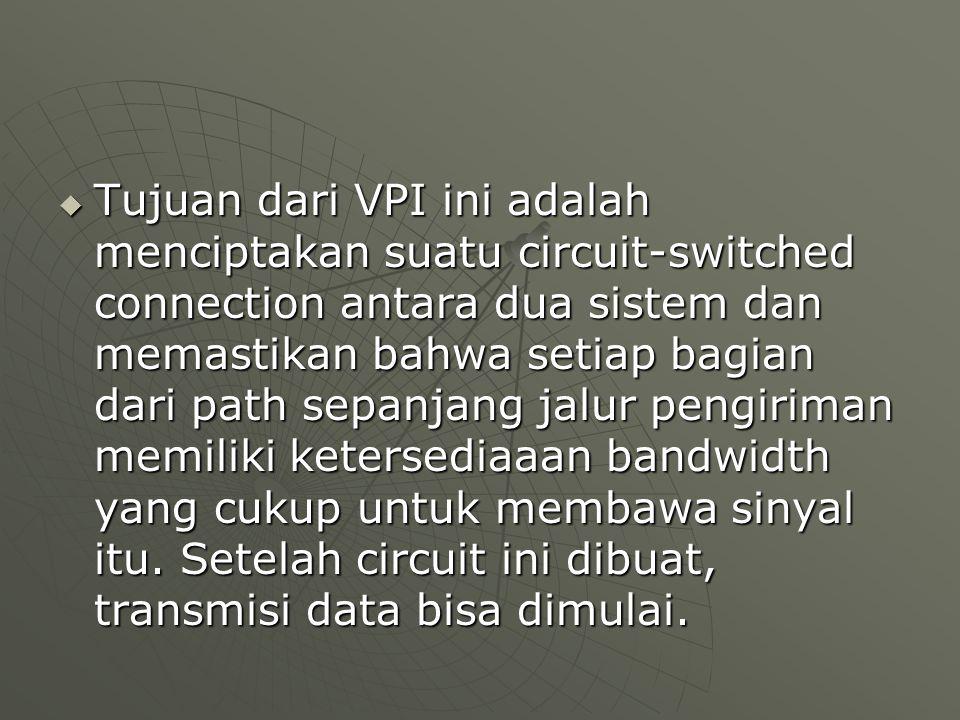  Tujuan dari VPI ini adalah menciptakan suatu circuit-switched connection antara dua sistem dan memastikan bahwa setiap bagian dari path sepanjang jalur pengiriman memiliki ketersediaaan bandwidth yang cukup untuk membawa sinyal itu.