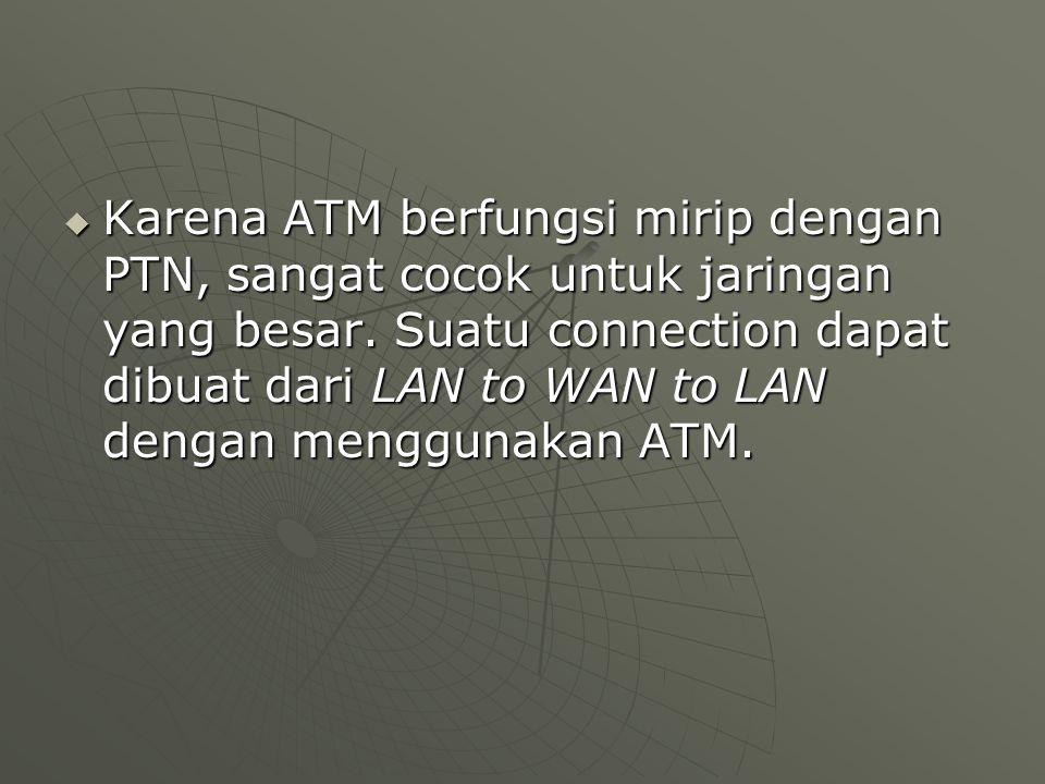  Karena ATM berfungsi mirip dengan PTN, sangat cocok untuk jaringan yang besar.