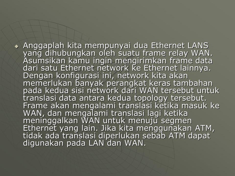  Anggaplah kita mempunyai dua Ethernet LANS yang dihubungkan oleh suatu frame relay WAN.