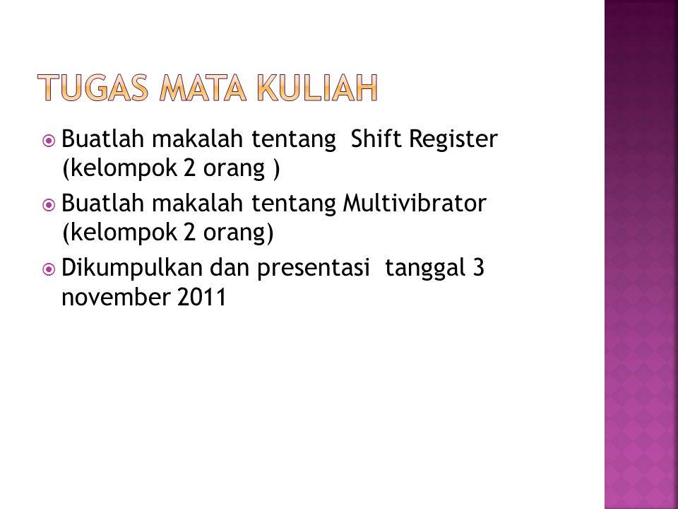  Buatlah makalah tentang Shift Register (kelompok 2 orang )  Buatlah makalah tentang Multivibrator (kelompok 2 orang)  Dikumpulkan dan presentasi t