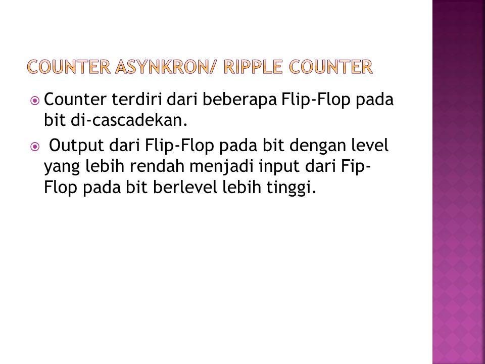  Counter terdiri dari beberapa Flip-Flop pada bit di-cascadekan.  Output dari Flip-Flop pada bit dengan level yang lebih rendah menjadi input dari F