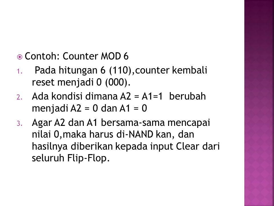  Contoh: Counter MOD 6 1. Pada hitungan 6 (110),counter kembali reset menjadi 0 (000). 2. Ada kondisi dimana A2 = A1=1 berubah menjadi A2 = 0 dan A1