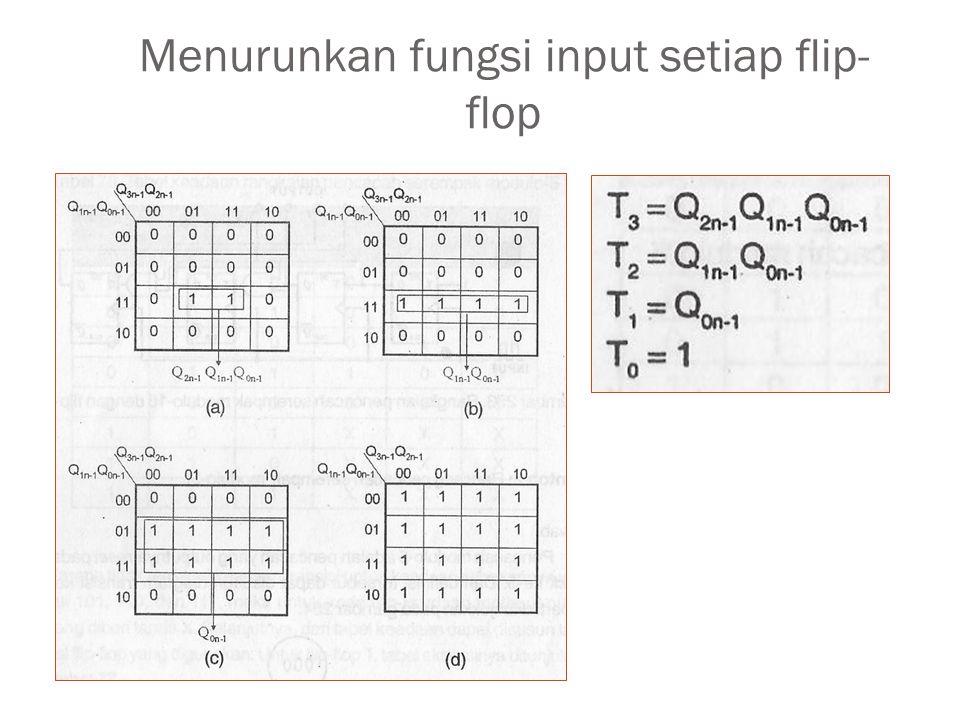 Menurunkan fungsi input setiap flip- flop