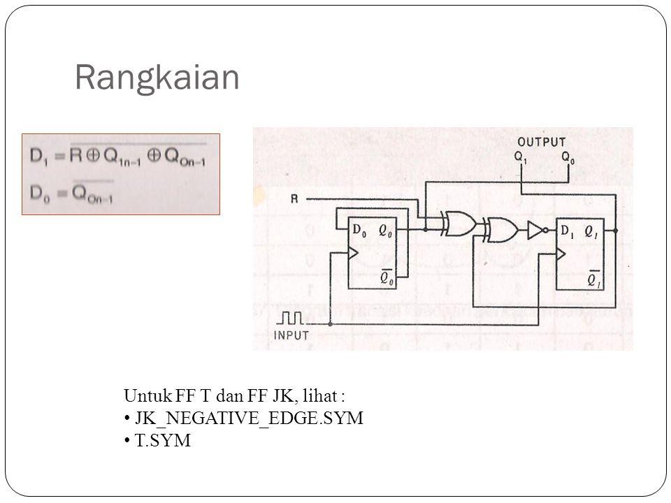 Rangkaian Untuk FF T dan FF JK, lihat : JK_NEGATIVE_EDGE.SYM T.SYM