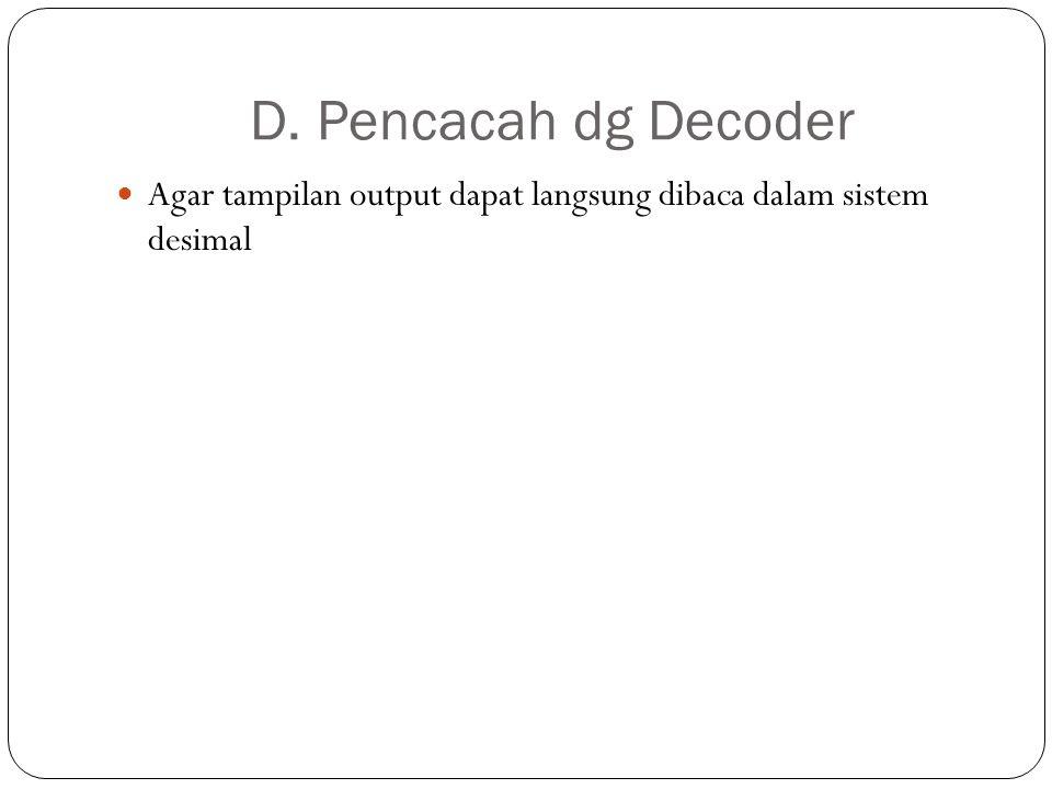 D. Pencacah dg Decoder Agar tampilan output dapat langsung dibaca dalam sistem desimal