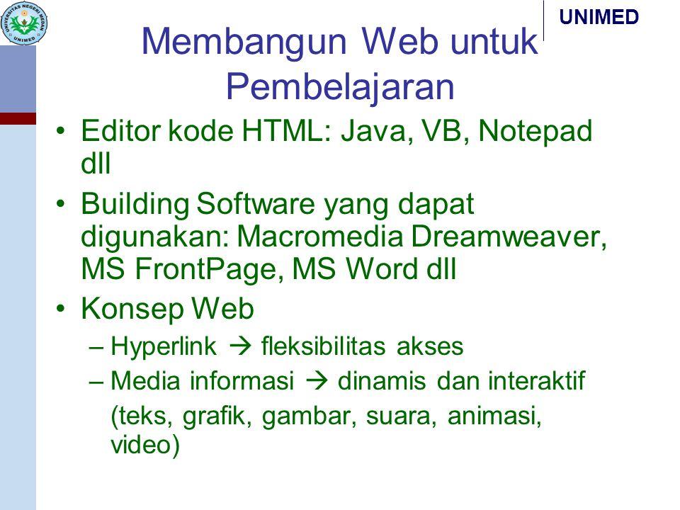 Membangun Web untuk Pembelajaran Editor kode HTML: Java, VB, Notepad dll Building Software yang dapat digunakan: Macromedia Dreamweaver, MS FrontPage,