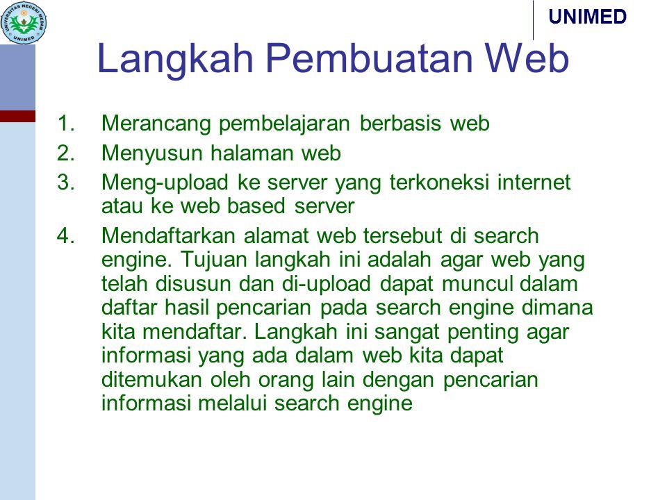 UNIMED Langkah Pembuatan Web 1.Merancang pembelajaran berbasis web 2.Menyusun halaman web 3.Meng-upload ke server yang terkoneksi internet atau ke web