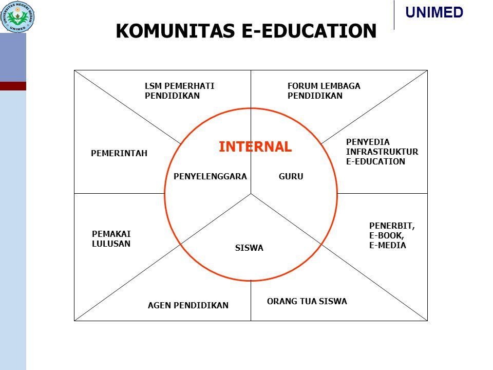 UNIMED KOMUNITAS E-EDUCATION GURU SISWA PENYELENGGARA INTERNAL AGEN PENDIDIKAN ORANG TUA SISWA PENERBIT, E-BOOK, E-MEDIA PEMAKAI LULUSAN PEMERINTAH LS