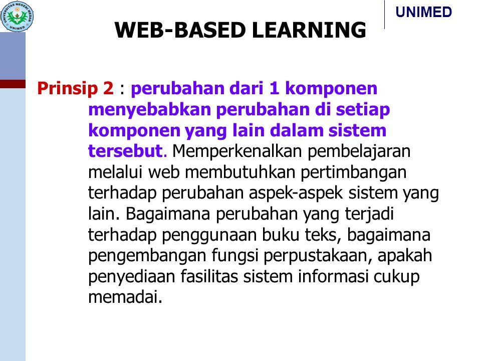 UNIMED WEB-BASED LEARNING Prinsip 2 : perubahan dari 1 komponen menyebabkan perubahan di setiap komponen yang lain dalam sistem tersebut. Memperkenalk