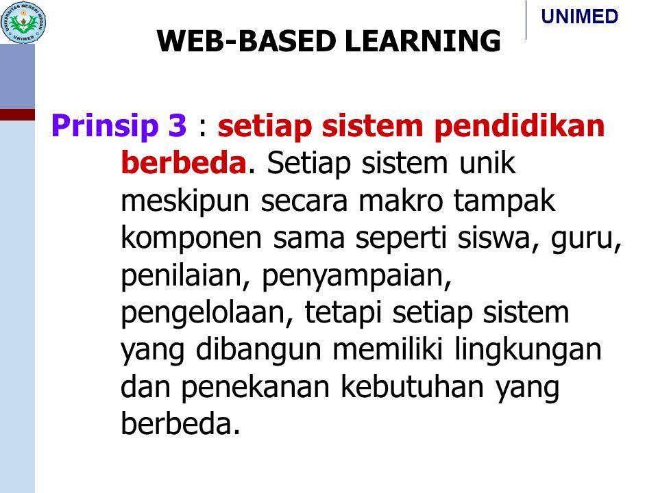 UNIMED WEB-BASED LEARNING Prinsip 3 : setiap sistem pendidikan berbeda. Setiap sistem unik meskipun secara makro tampak komponen sama seperti siswa, g