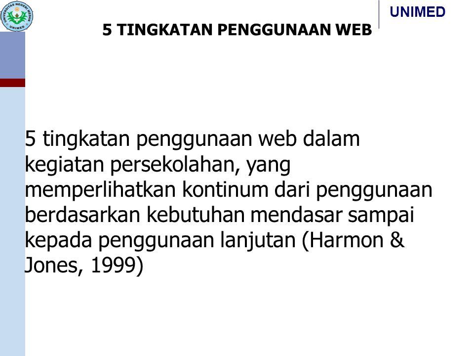 UNIMED 5 TINGKATAN PENGGUNAAN WEB 5 tingkatan penggunaan web dalam kegiatan persekolahan, yang memperlihatkan kontinum dari penggunaan berdasarkan keb