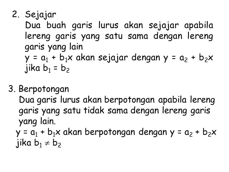 2.Sejajar Dua buah garis lurus akan sejajar apabila lereng garis yang satu sama dengan lereng garis yang lain y = a 1 + b 1 x akan sejajar dengan y = a 2 + b 2 x jika b 1 = b 2 3.