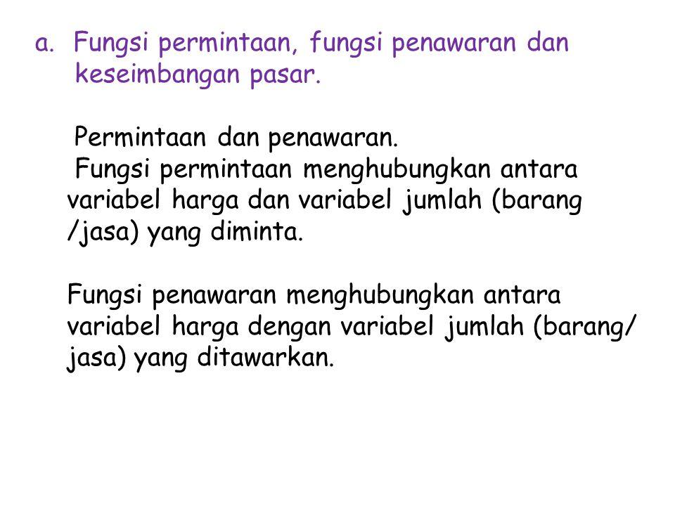a.Fungsi permintaan, fungsi penawaran dan keseimbangan pasar.