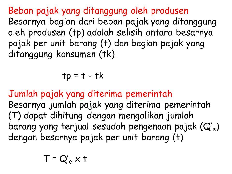 Beban pajak yang ditanggung oleh produsen Besarnya bagian dari beban pajak yang ditanggung oleh produsen (tp) adalah selisih antara besarnya pajak per unit barang (t) dan bagian pajak yang ditanggung konsumen (tk).