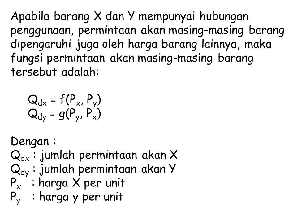 Apabila barang X dan Y mempunyai hubungan penggunaan, permintaan akan masing-masing barang dipengaruhi juga oleh harga barang lainnya, maka fungsi permintaan akan masing-masing barang tersebut adalah: Q dx = f(P x, P y ) Q dy = g(P y, P x ) Dengan : Q dx : jumlah permintaan akan X Q dy : jumlah permintaan akan Y P x : harga X per unit P y : harga y per unit