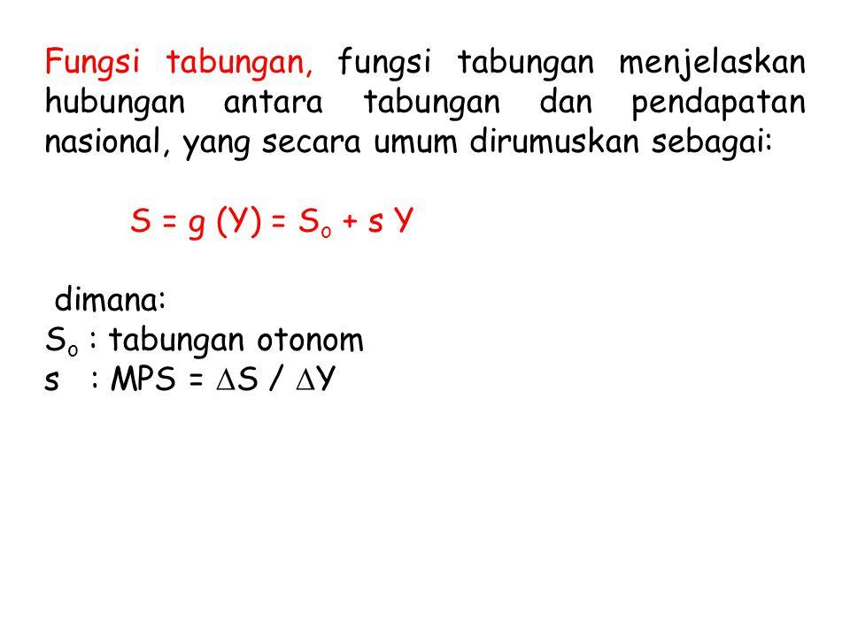 Fungsi tabungan, fungsi tabungan menjelaskan hubungan antara tabungan dan pendapatan nasional, yang secara umum dirumuskan sebagai: S = g (Y) = S o + s Y dimana: S o : tabungan otonom s : MPS =  S /  Y