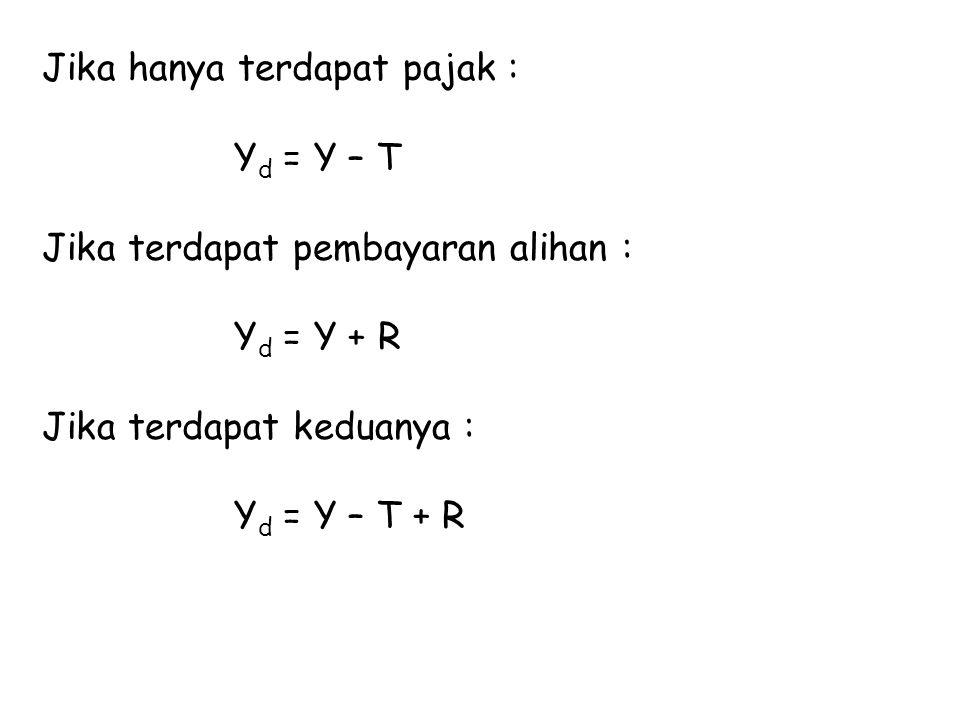 Jika hanya terdapat pajak : Y d = Y – T Jika terdapat pembayaran alihan : Y d = Y + R Jika terdapat keduanya : Y d = Y – T + R