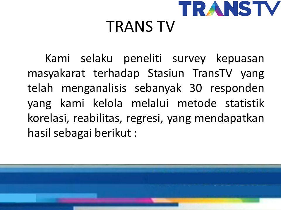 TRANS TV Kami selaku peneliti survey kepuasan masyakarat terhadap Stasiun TransTV yang telah menganalisis sebanyak 30 responden yang kami kelola melal