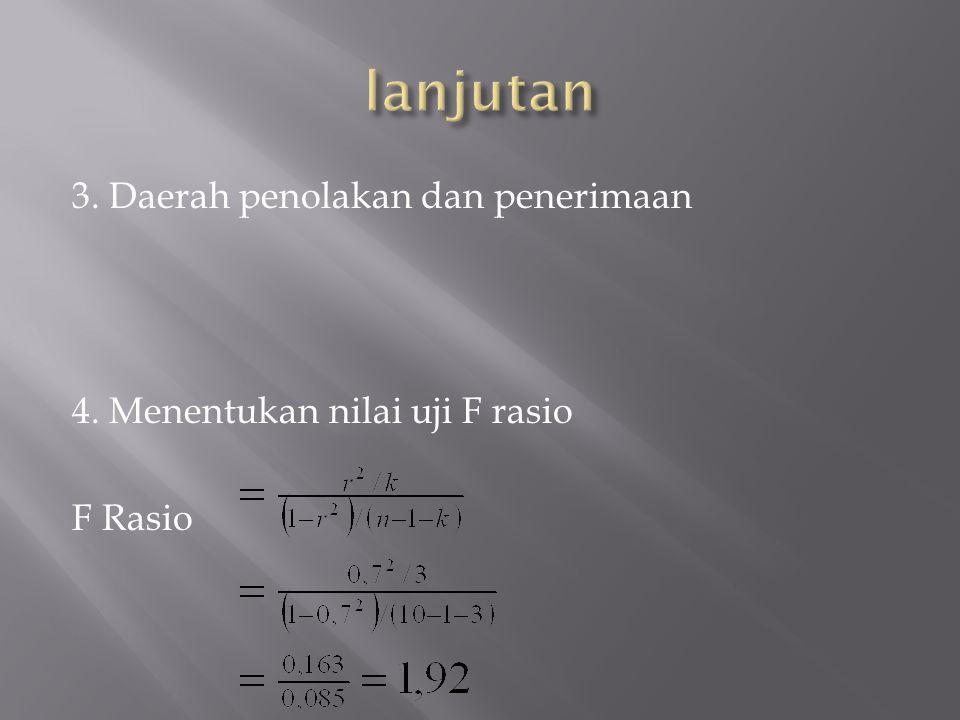 3. Daerah penolakan dan penerimaan 4. Menentukan nilai uji F rasio F Rasio