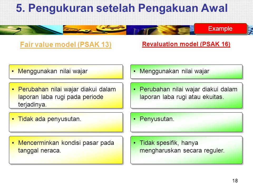 5. Pengukuran setelah Pengakuan Awal Fair value model (PSAK 13) Menggunakan nilai wajar Revaluation model (PSAK 16) Perubahan nilai wajar diakui dalam