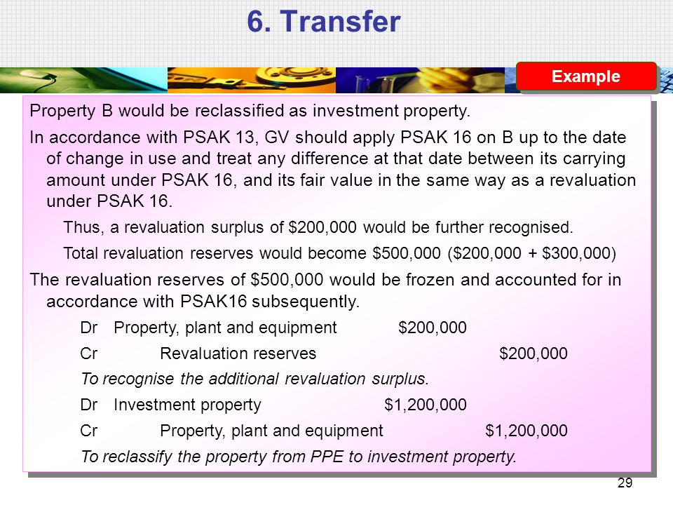 6. Transfer Property B would be reclassified as investment property. In accordance with PSAK 13, GV should apply PSAK 16 on B up to the date of change