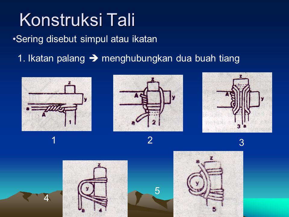 Konstruksi Tali 1. Ikatan palang  menghubungkan dua buah tiang Sering disebut simpul atau ikatan 12 3 4 5