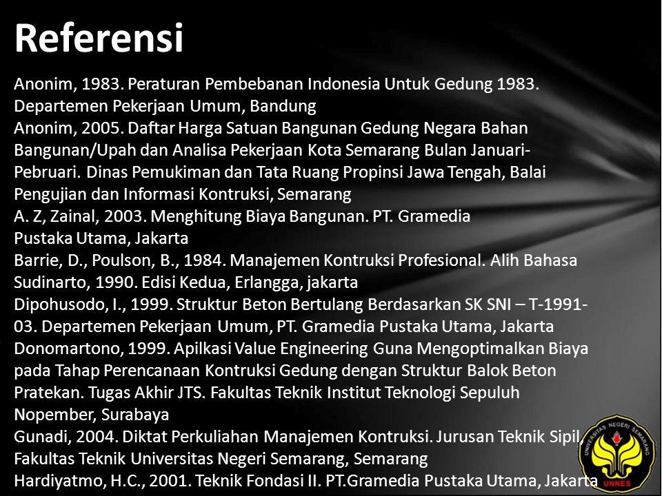 Referensi Anonim, 1983. Peraturan Pembebanan Indonesia Untuk Gedung 1983.