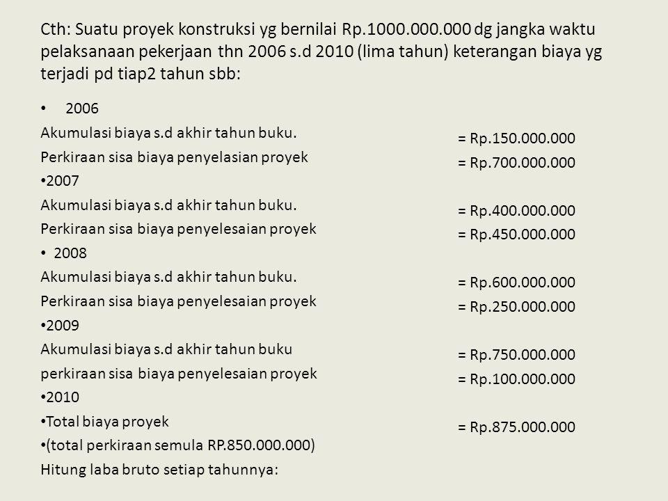 Cth: Suatu proyek konstruksi yg bernilai Rp.1000.000.000 dg jangka waktu pelaksanaan pekerjaan thn 2006 s.d 2010 (lima tahun) keterangan biaya yg terj