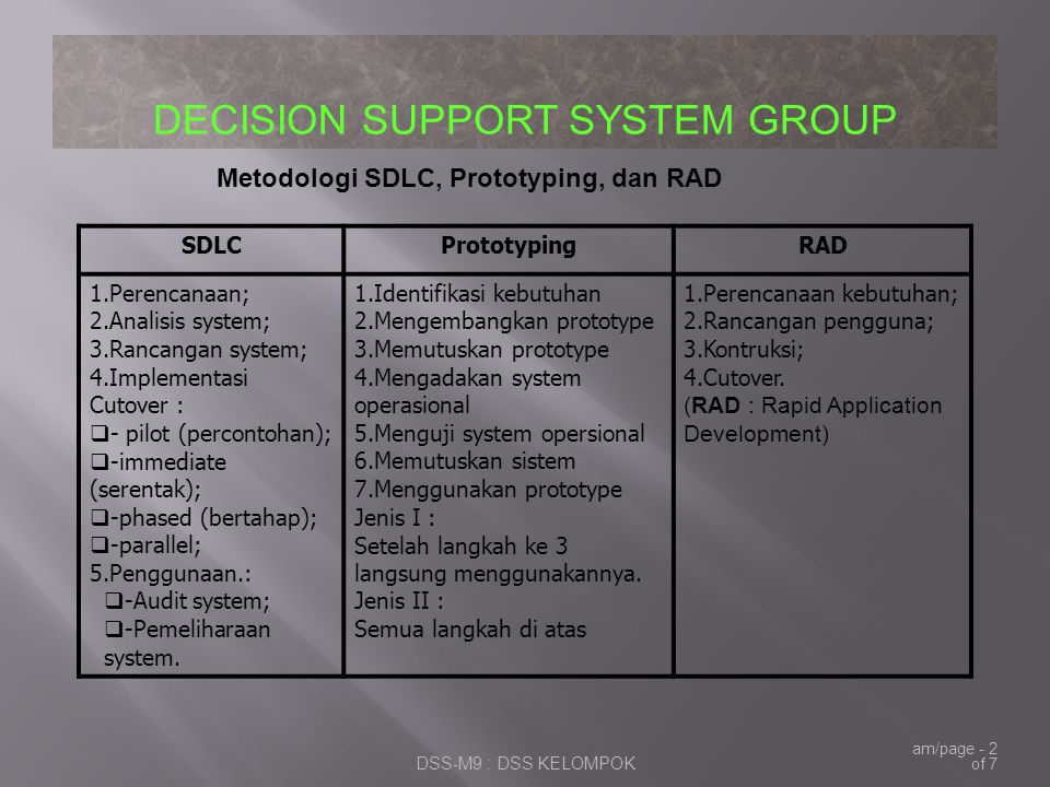 DECISION SUPPORT SYSTEM GROUP DSS-M9 : DSS KELOMPOK am/page - 3 of 7 Implementasi Prototyping : 1)Risiko tinggi 2)Instruksi penting dari pengguna 3)Jumlah pengguna banyak 4)Solusi yang cepat 5)Tahap penggunaan yang pendek 6)System yang inovatif 7)Prilaku pengguna yang sukar ditebak.