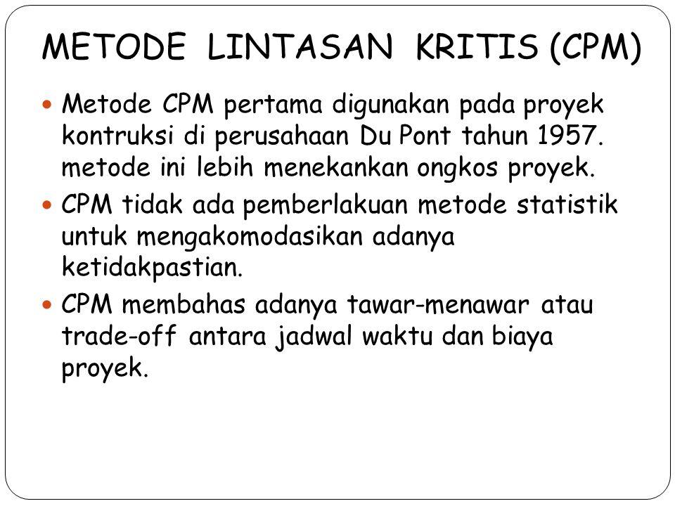 METODE LINTASAN KRITIS (CPM) Metode CPM pertama digunakan pada proyek kontruksi di perusahaan Du Pont tahun 1957. metode ini lebih menekankan ongkos p