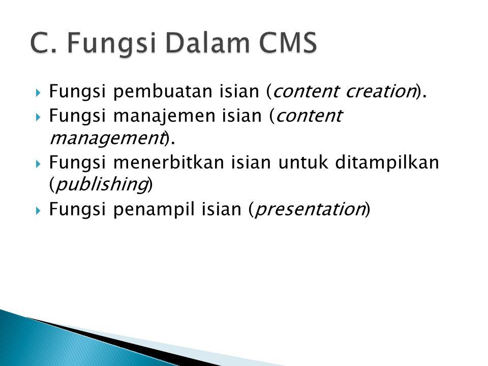  Fungsi pembuatan isian (content creation).  Fungsi manajemen isian (content management).  Fungsi menerbitkan isian untuk ditampilkan (publishing)