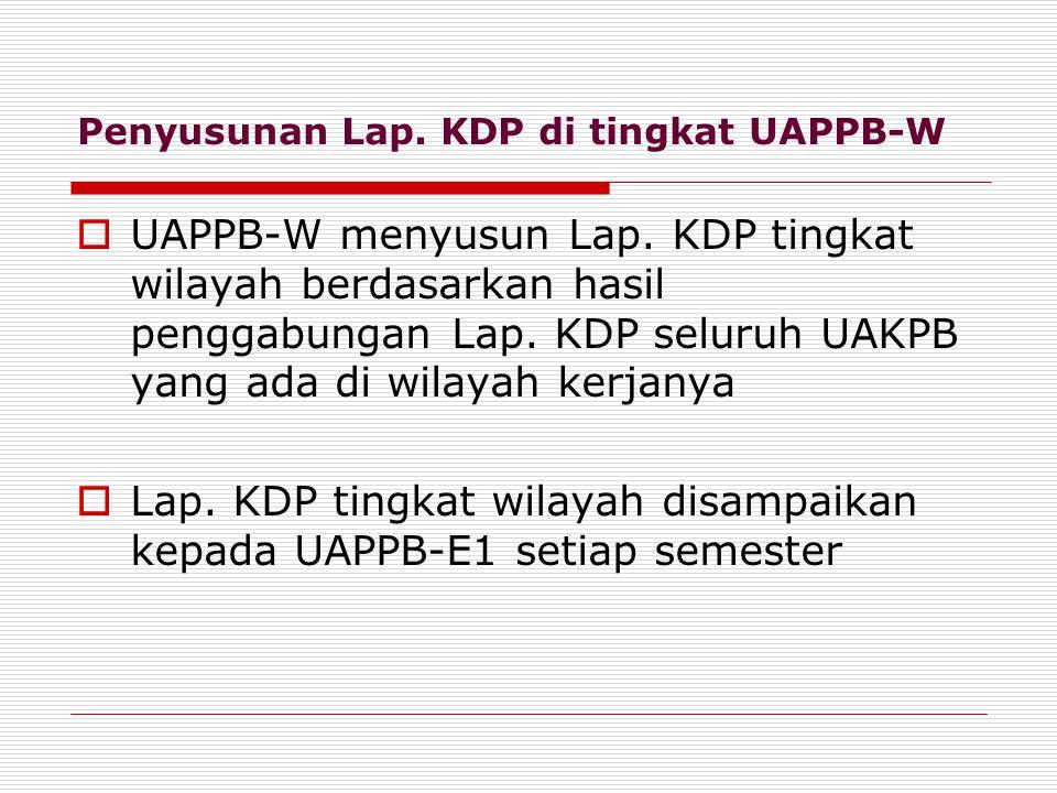 Penyusunan Lap.KDP di tingkat UAPPB-W  UAPPB-W menyusun Lap.