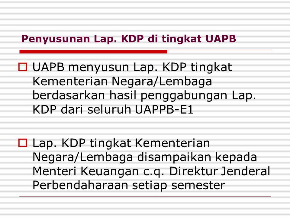 Penyusunan Lap.KDP di tingkat UAPB  UAPB menyusun Lap.