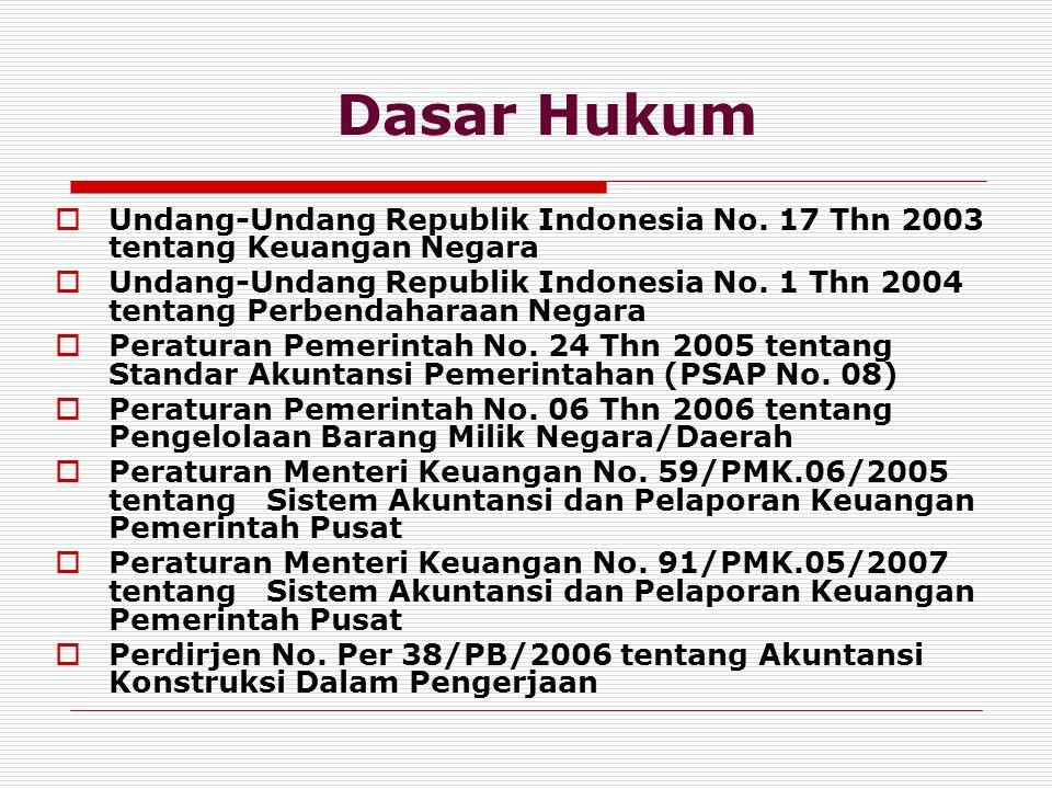 Dasar Hukum  Undang-Undang Republik Indonesia No.