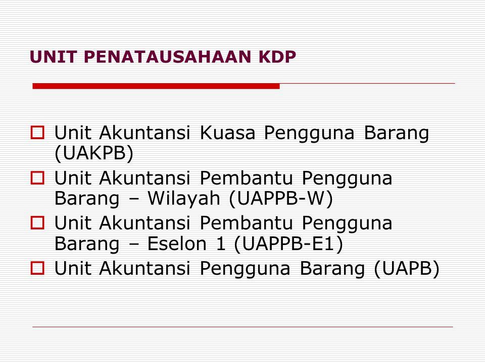 UNIT PENATAUSAHAAN KDP  Unit Akuntansi Kuasa Pengguna Barang (UAKPB)  Unit Akuntansi Pembantu Pengguna Barang – Wilayah (UAPPB-W)  Unit Akuntansi Pembantu Pengguna Barang – Eselon 1 (UAPPB-E1)  Unit Akuntansi Pengguna Barang (UAPB)