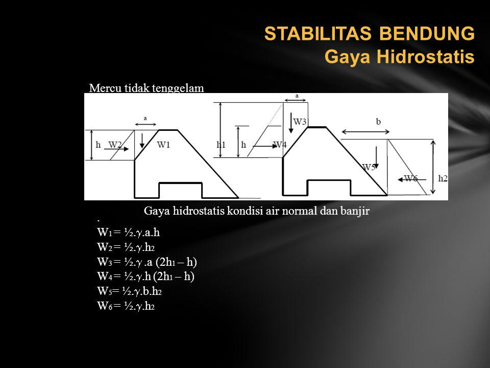 STABILITAS BENDUNG Gaya Hidrostatis Gaya hidrostatis kondisi air normal dan banjir. W 1 = ½. .a.h W 2 = ½. .h 2 W 3 = ½. .a (2h 1 – h) W 4 = ½. .