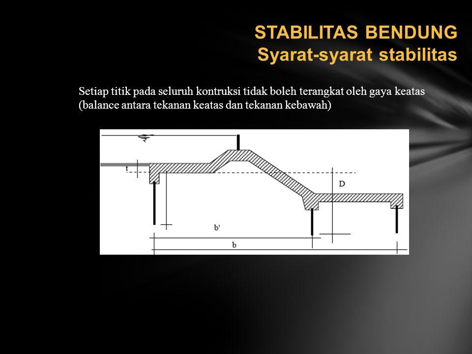 STABILITAS BENDUNG Syarat-syarat stabilitas Setiap titik pada seluruh kontruksi tidak boleh terangkat oleh gaya keatas (balance antara tekanan keatas