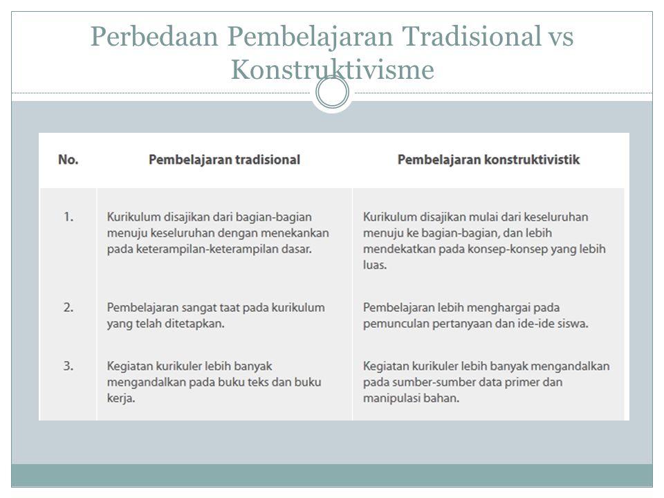 Perbedaan Pembelajaran Tradisional vs Konstruktivisme