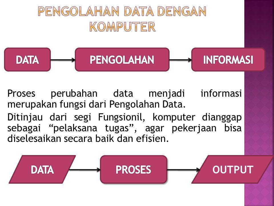 Proses perubahan data menjadi informasi merupakan fungsi dari Pengolahan Data.