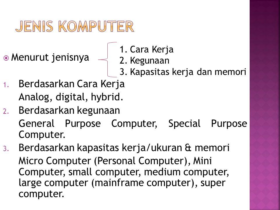  Menurut jenisnya 1.Berdasarkan Cara Kerja Analog, digital, hybrid.
