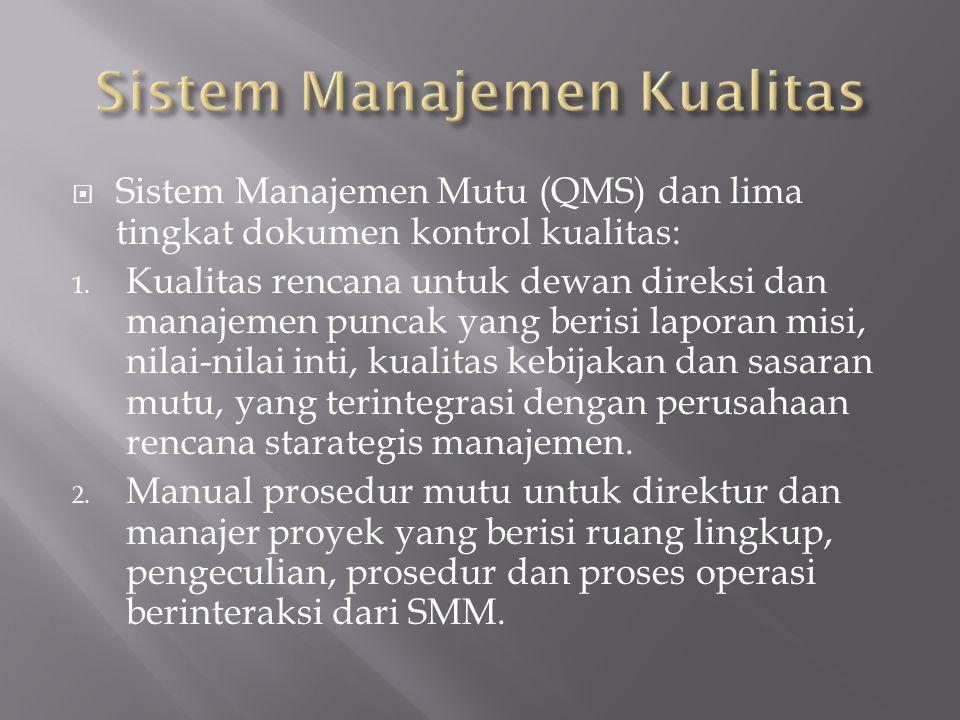  Sistem Manajemen Mutu (QMS) dan lima tingkat dokumen kontrol kualitas: 1. Kualitas rencana untuk dewan direksi dan manajemen puncak yang berisi lapo