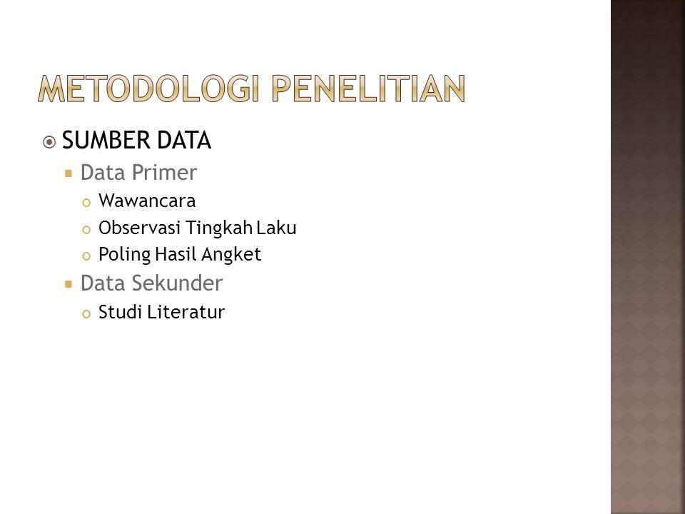  SUMBER DATA  Data Primer Wawancara Observasi Tingkah Laku Poling Hasil Angket  Data Sekunder Studi Literatur