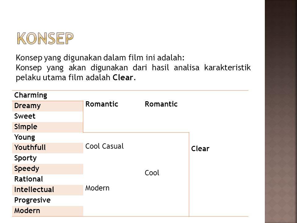 Charming Romantic Romantic Clear Dreamy Sweet Simple Young Cool Casual Cool Youthfull Sporty Speedy Rational Modern Intellectual Progresive Modern Konsep yang digunakan dalam film ini adalah: Konsep yang akan digunakan dari hasil analisa karakteristik pelaku utama film adalah Clear.