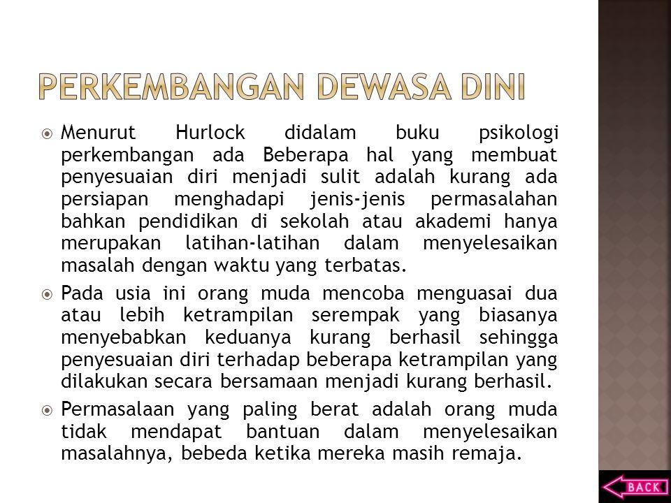 NOLOKASITANGGALPUKUL 1 Waterfront WP 17 No.3 Perumahan Citraland Surabaya 2 Juni 201209.00 – 18.00 WIB 2 Coffe Corner JL.