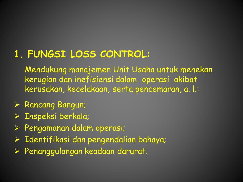 1. FUNGSI LOSS CONTROL: Mendukung manajemen Unit Usaha untuk menekan kerugian dan inefisiensi dalam operasi akibat kerusakan, kecelakaan, serta pencem