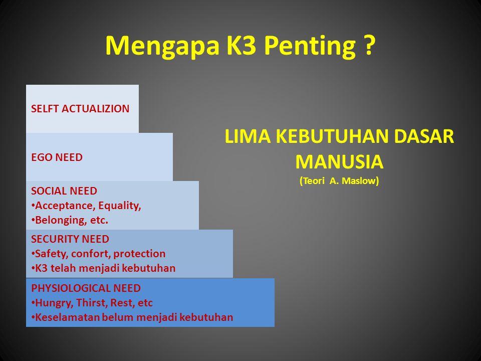 Mengapa K3 Penting .LIMA KEBUTUHAN DASAR MANUSIA (Teori A.